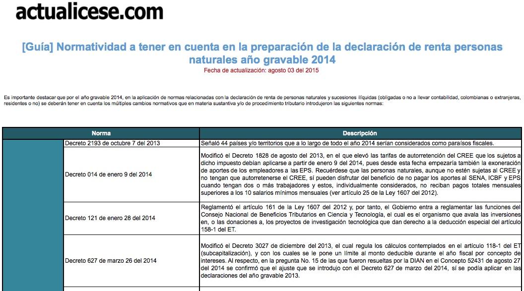 [Guía] Normatividad a tener en cuenta en la preparación de la declaración de renta personas naturales año gravable 2014