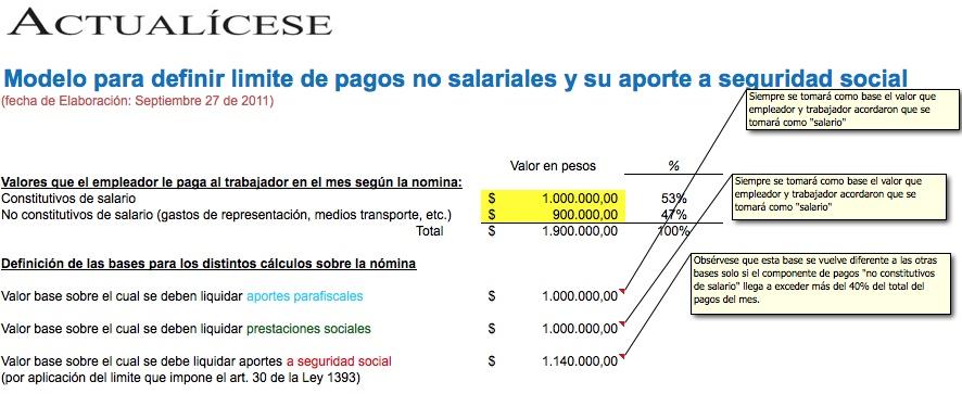 [Liquidador] Modelo para definir límite de pagos no salariales y su aporte a seguridad social
