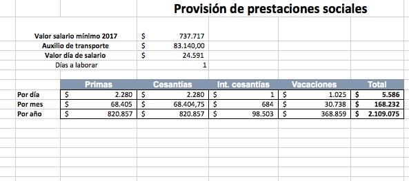 [Formato] Liquidador de seguridad social y provisión de prestaciones sociales para servicio doméstico