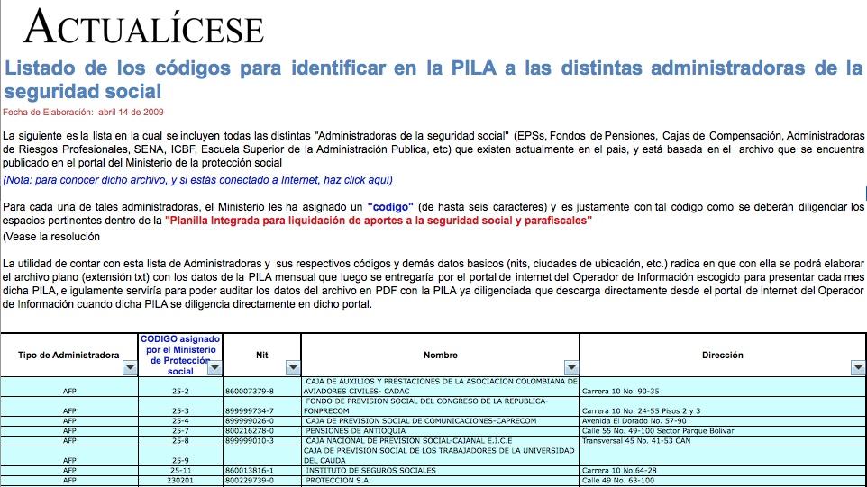 Listado de los códigos para identificar en la PILA a las distintas administradoras de la seguridad social