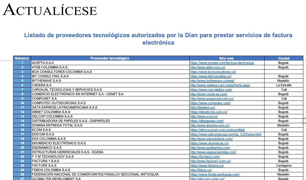 [Guía] Proveedores tecnológicos autorizados para prestar servicios de facturación electrónica