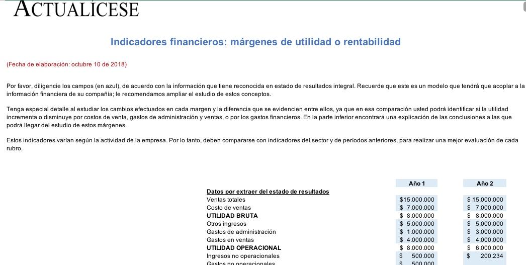 [Liquidador] Indicadores financieros: márgenes de utilidad o rentabilidad
