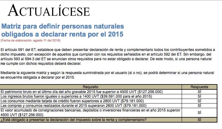 [Guía] Matriz para definir si una persona natural está obligada a declarar renta por el 2015