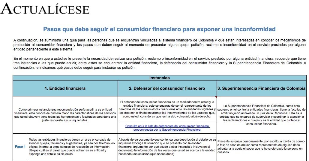 [Guía] Pasos que debe seguir el consumidor financiero para exponer una inconformidad