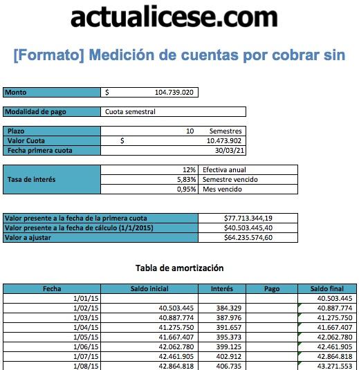 [Formato] Medición de cuentas por cobrar sin intereses