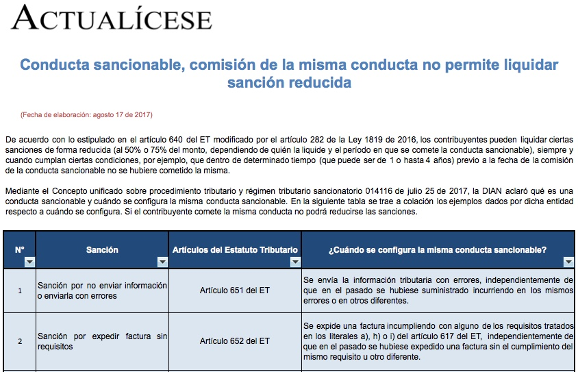 [Guía] Conducta sancionable, comisión de la misma conducta no permite liquidar sanción reducida