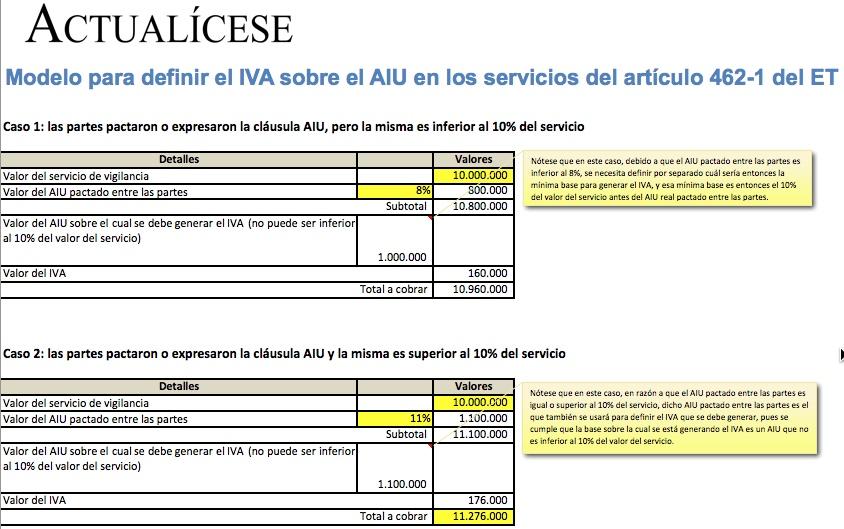 [Liquidador] Modelo para definir el IVA sobre el AIU en los servicios del artículo 462-1 del ET