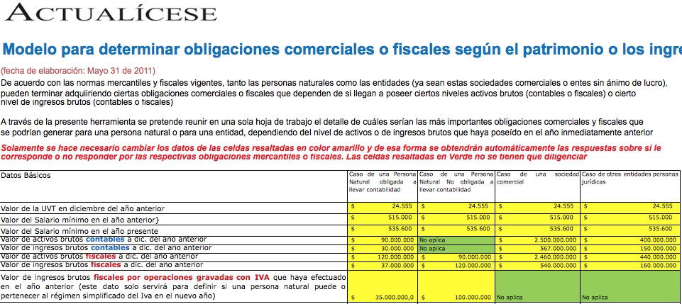 Modelo para determinar obligaciones comerciales o fiscales según el patrimonio o los ingresos