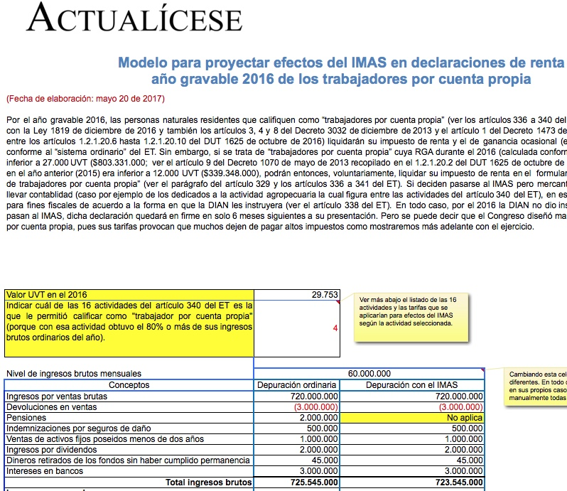  Modelo para proyectar efectos de IMAS por 2016 de trabajadores por cuenta propia