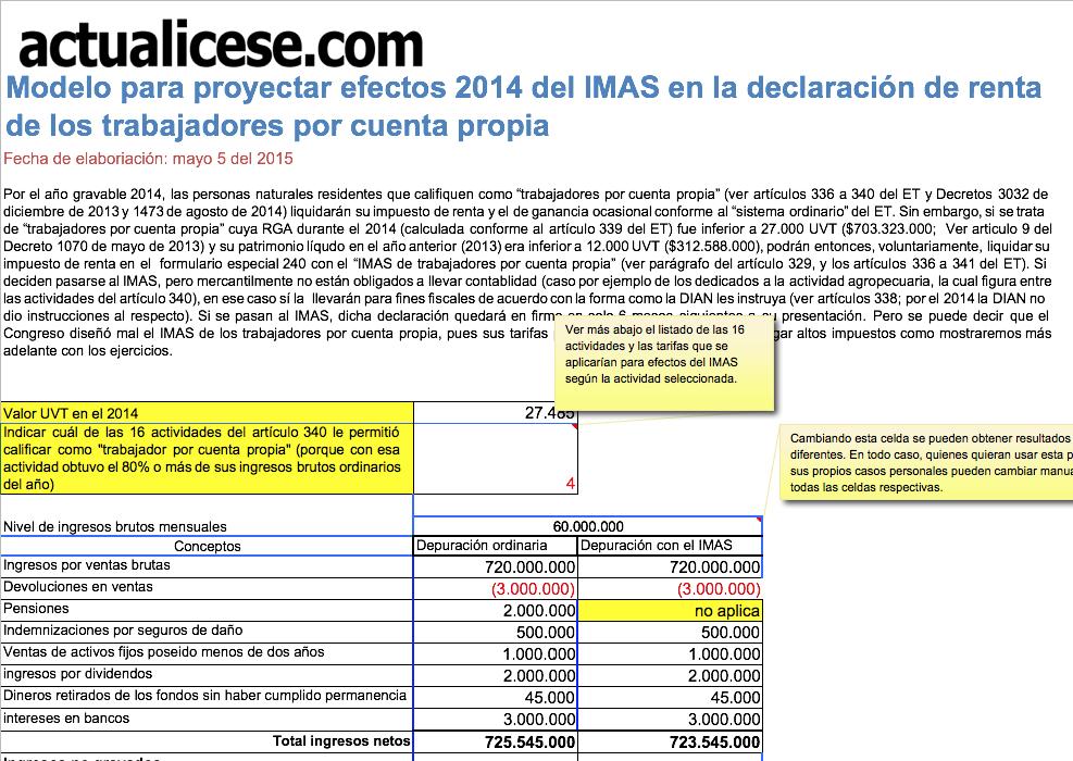[ORO] Modelo para proyectar efectos 2014 del IMAS en la declaración de renta de los trabajadores por cuenta propia
