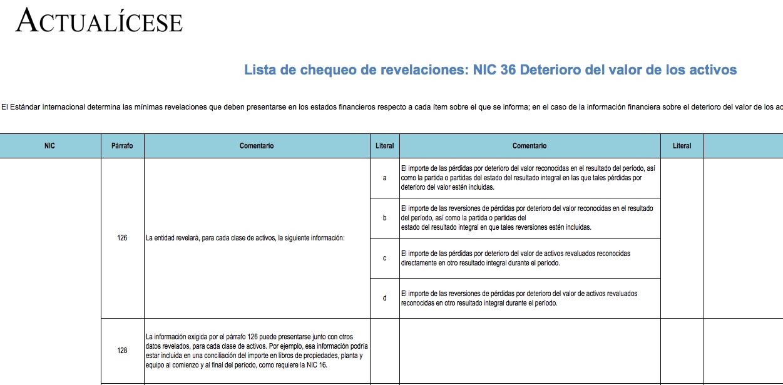 [Guía] Lista de chequeo de revelaciones: NIC 36 Deterioro del valor de los activos