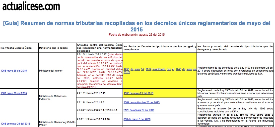 [Guía] Resumen de normas tributarias recopiladas en los decretos únicos reglamentarios de mayo del 2015