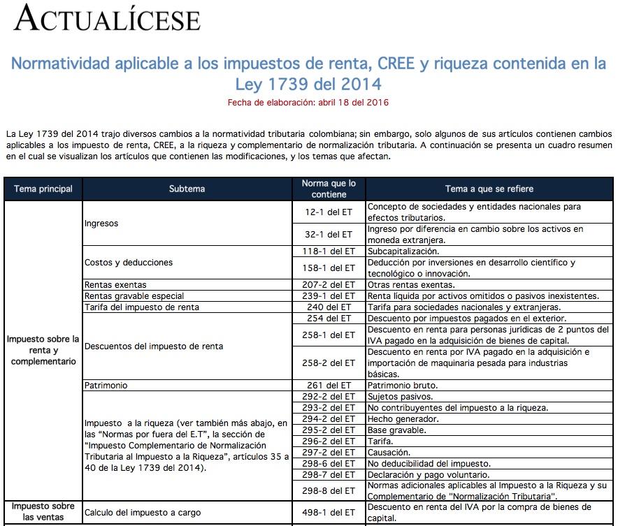 [Guía] Normatividad aplicable a los impuestos de renta, CREE y riqueza contenida en la Ley 1739 del 2014