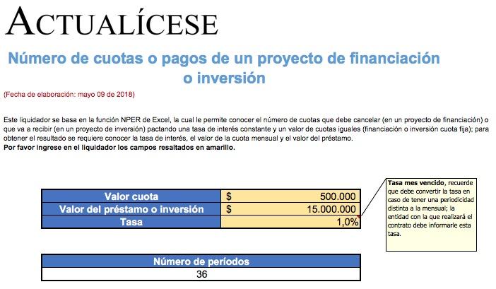 Número de cuotas o pagos de un proyecto de financiación o inversión
