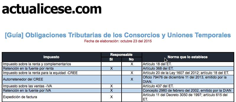 Obligaciones Tributarias de los Consorcios y Uniones Temporales