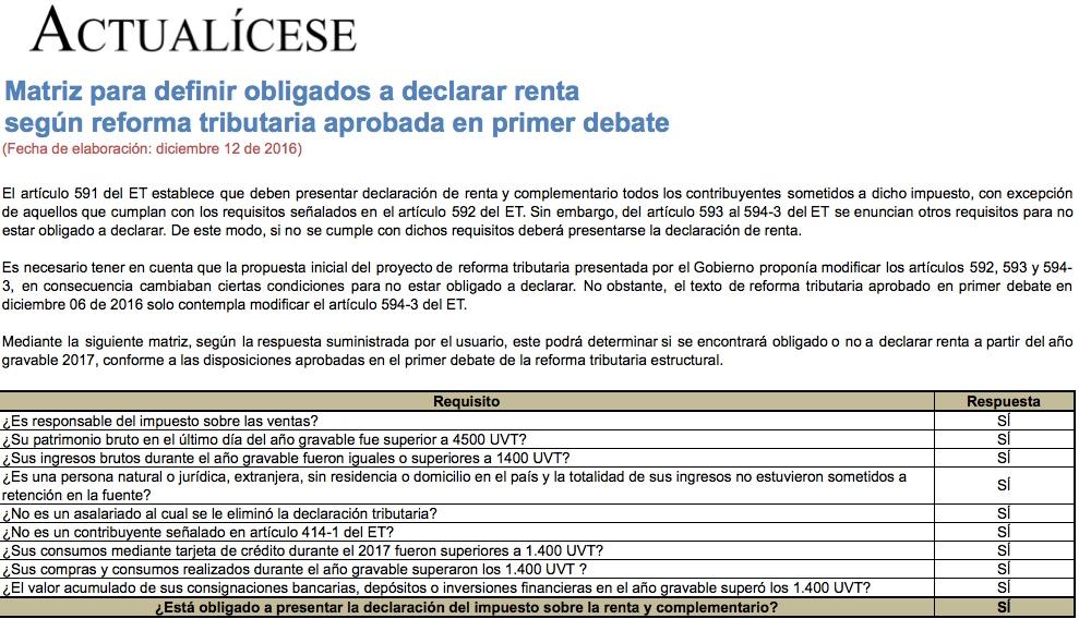 [Guía] Matriz para definir obligados a declarar renta según reforma tributaria aprobada en primer debate