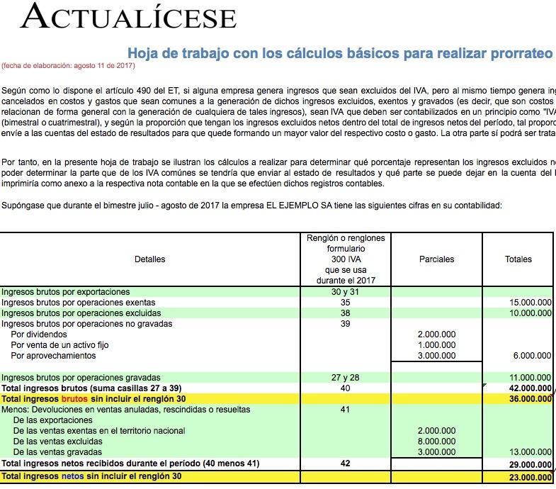 Hoja de trabajo con los cálculos básicos para hacer prorrateo bimestralmente de los IVAs comunes