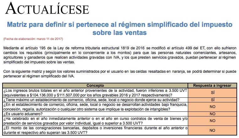 [Guía] Matriz para definir si pertenece al régimen simplificado del IVA