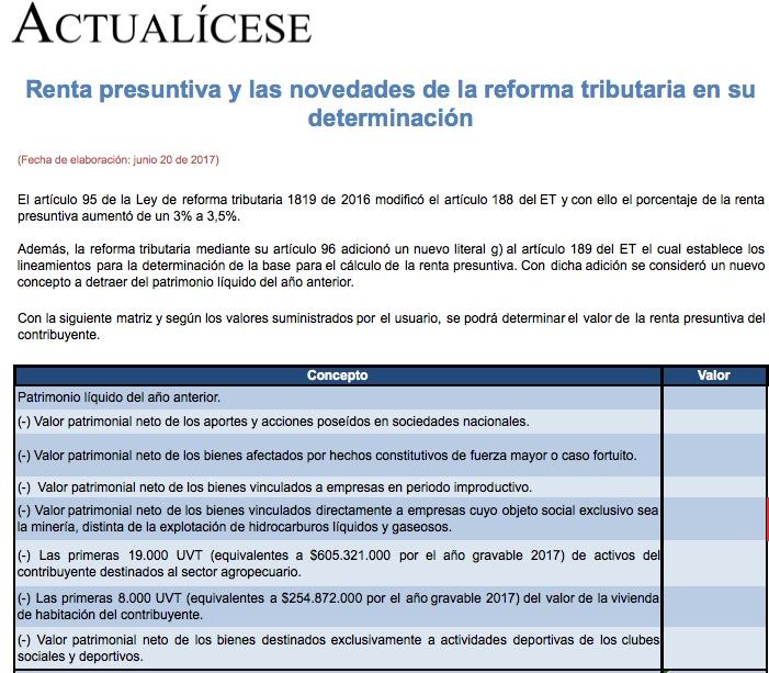 Renta presuntiva y las novedades de la reforma tributaria en su determinación