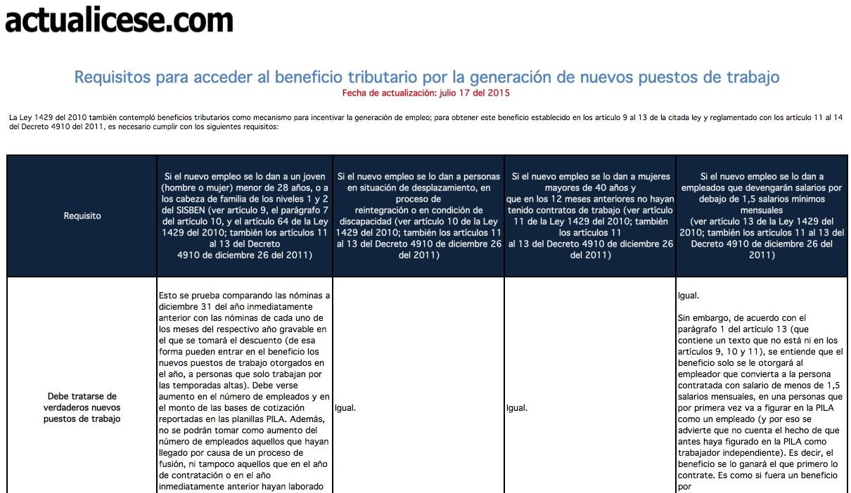 [Guía] Requisitos para acceder al beneficio tributario por la generación de nuevos puestos de trabajo