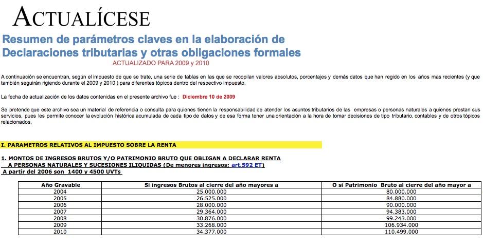[Guía] Resumen de Parámetros Clave para la elaboración de Declaraciones Tributarias durante el 2009