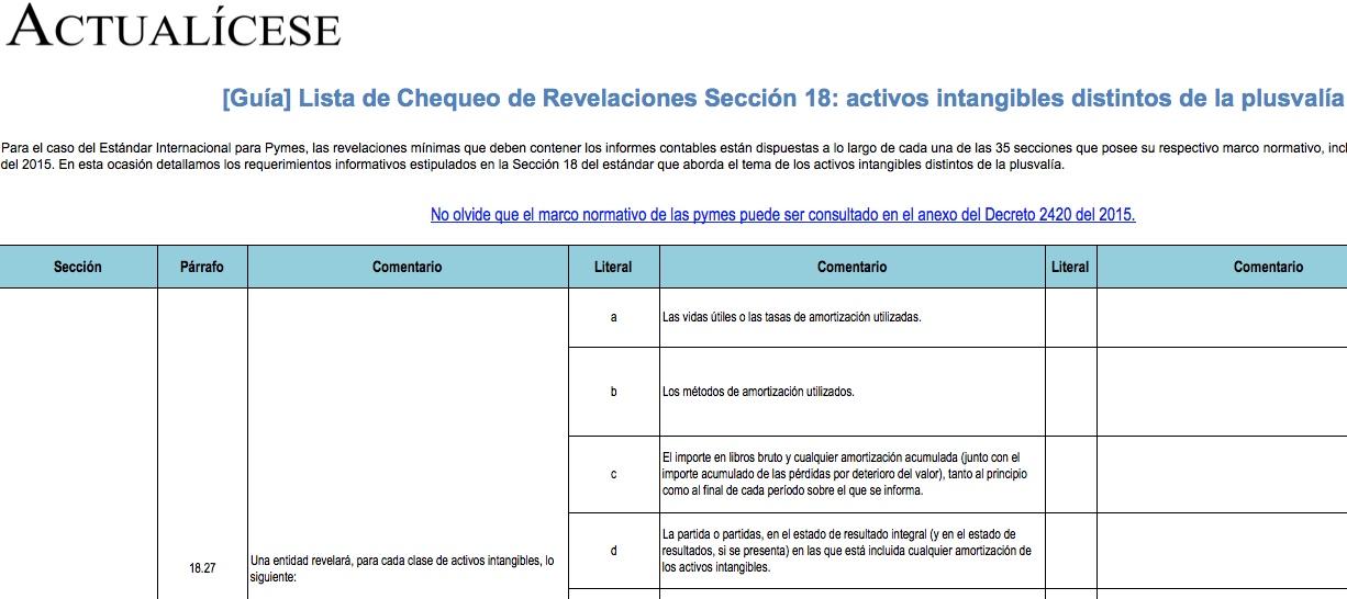[Guía] Lista de Chequeo de Revelaciones Sección 18: activos intangibles distintos de la plusvalía