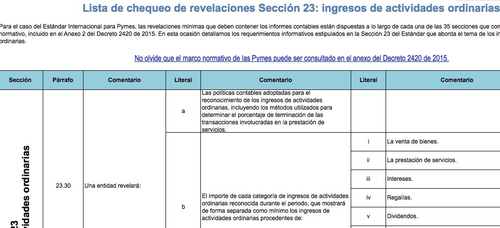 [Guía] Lista de chequeo de revelaciones Sección 23: ingresos de actividades ordinarias