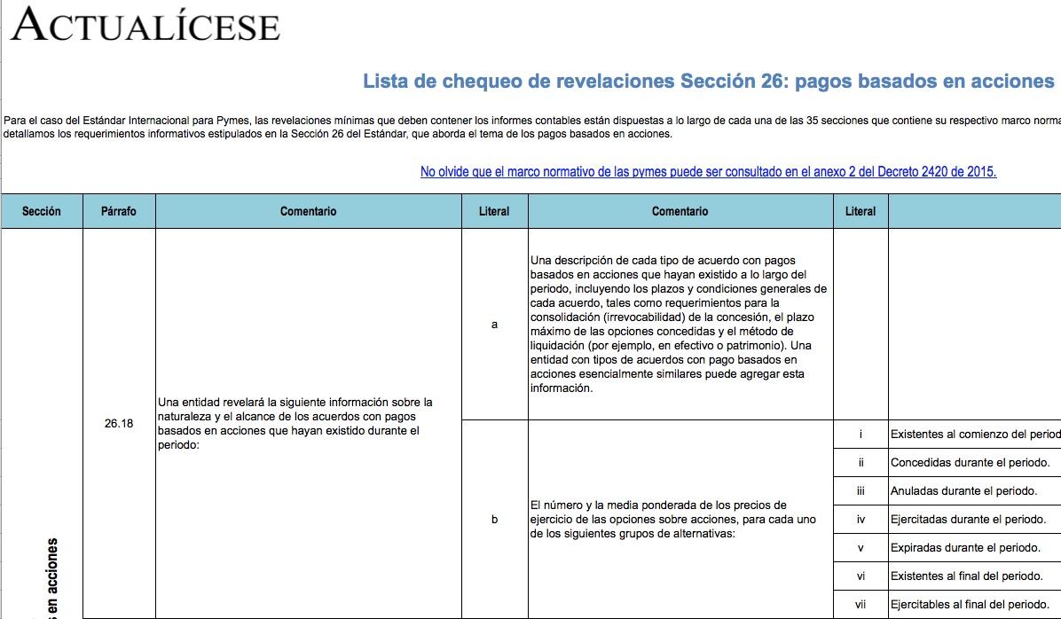 [Guía] Lista de chequeo de revelaciones Sección 26: pagos basados en acciones