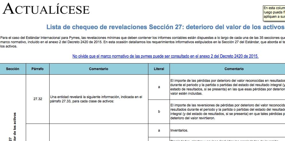 [Guía] Lista de chequeo de revelaciones Sección 27: deterioro del valor de los activos