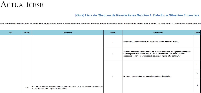 [Guía] Lista de Chequeo de Revelaciones Sección 4: Estado de Situación Financiera