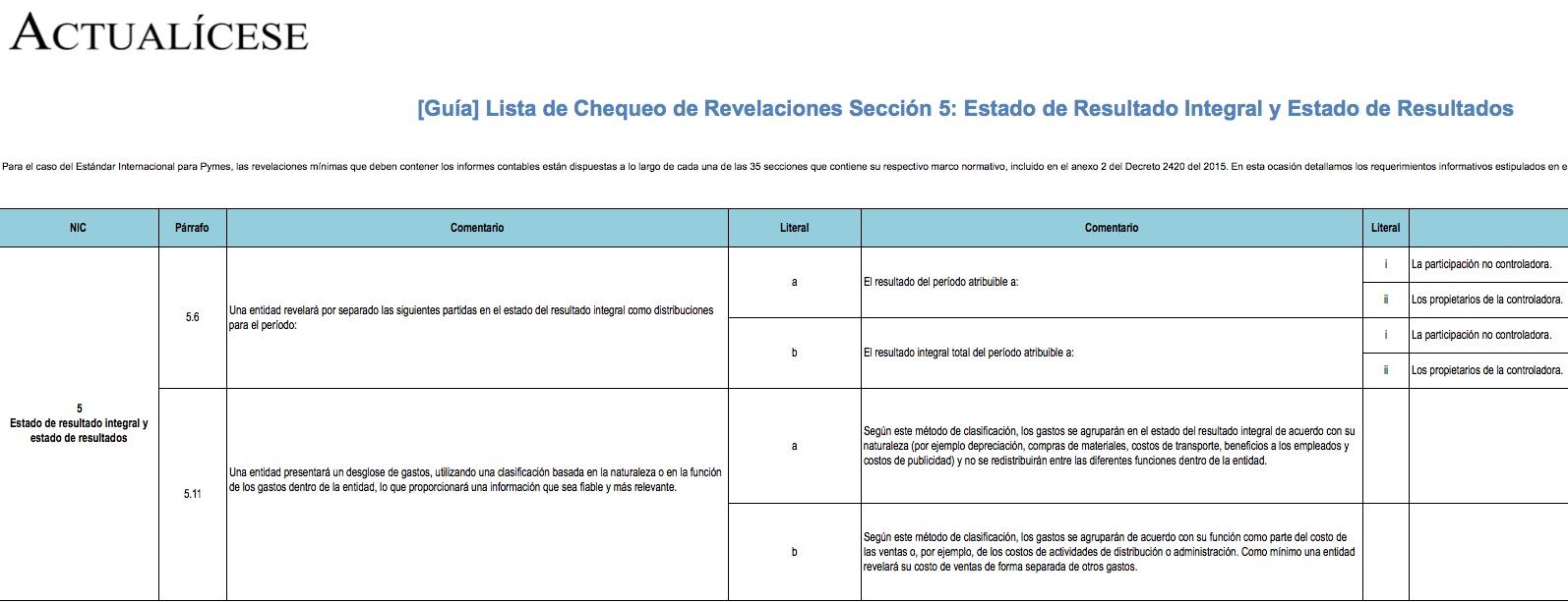 [Guía] Lista de Chequeo de Revelaciones Sección 5: Estado de Resultado Integral y Estado de Resultados
