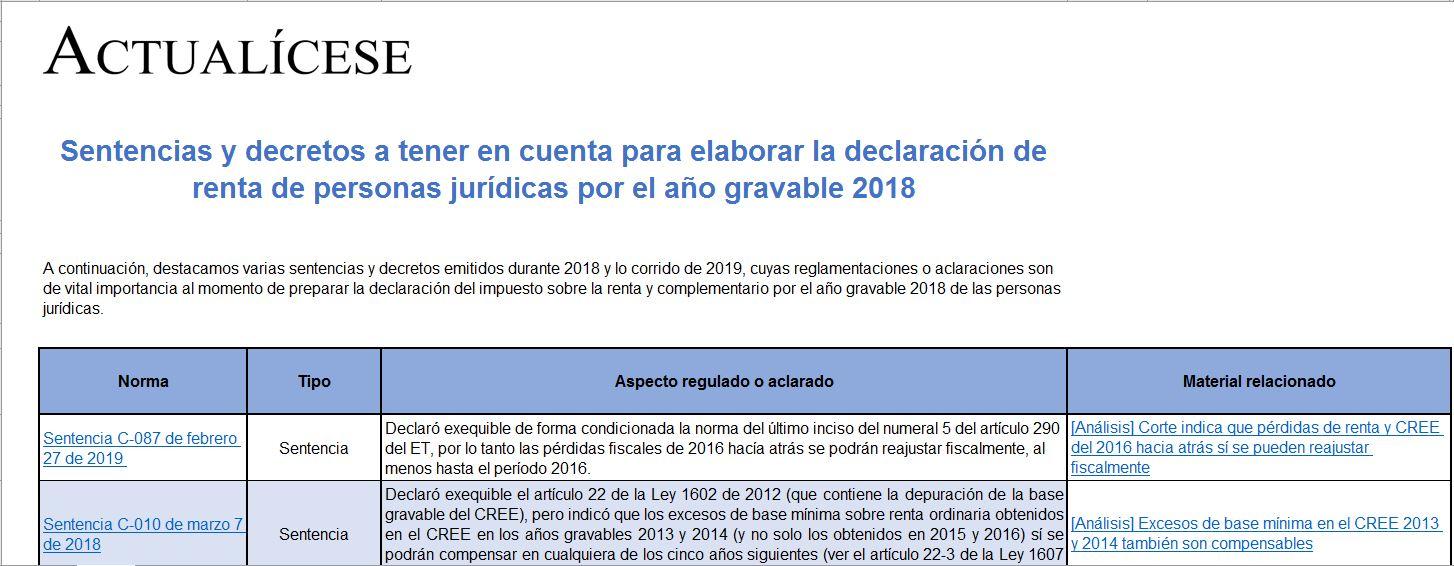 Reglamentación para la declaración de renta de personas jurídicas por el año gravable 2018