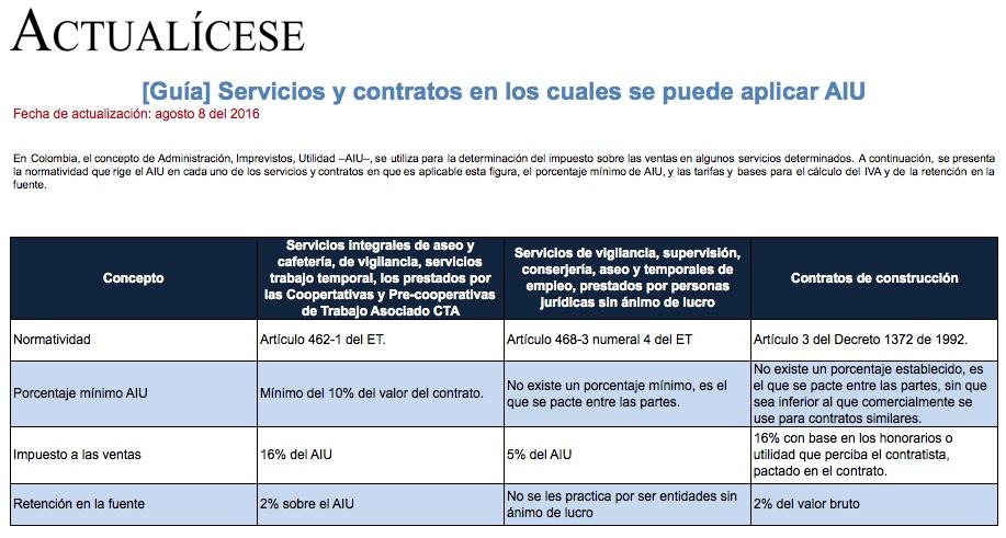 [Guía] Servicios y contratos en los cuales se puede aplicar AIU