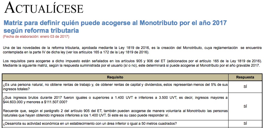 Matriz para definir quién puede acogerse al Monotributo por el año 2017 según reforma tributaria