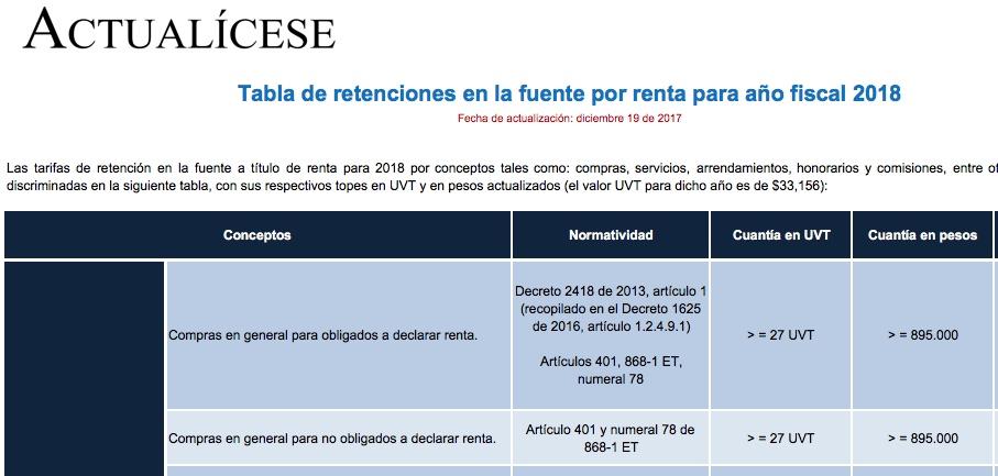 Tabla de retenciones en la fuente por renta para año fiscal 2018