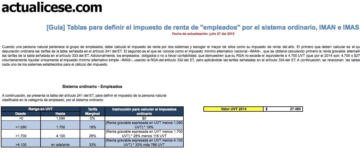 """[Guía] Tablas para definir el impuesto de renta de """"empleados"""" por el sistema ordinario, IMAN e IMAS"""