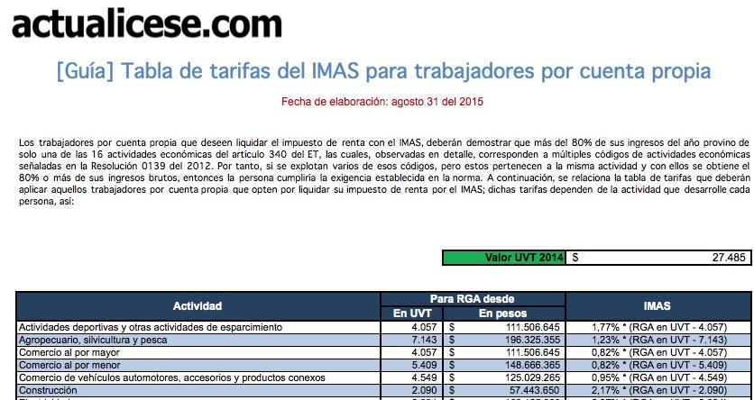 [Guía] Tabla de tarifas del IMAS para trabajadores por cuenta propia