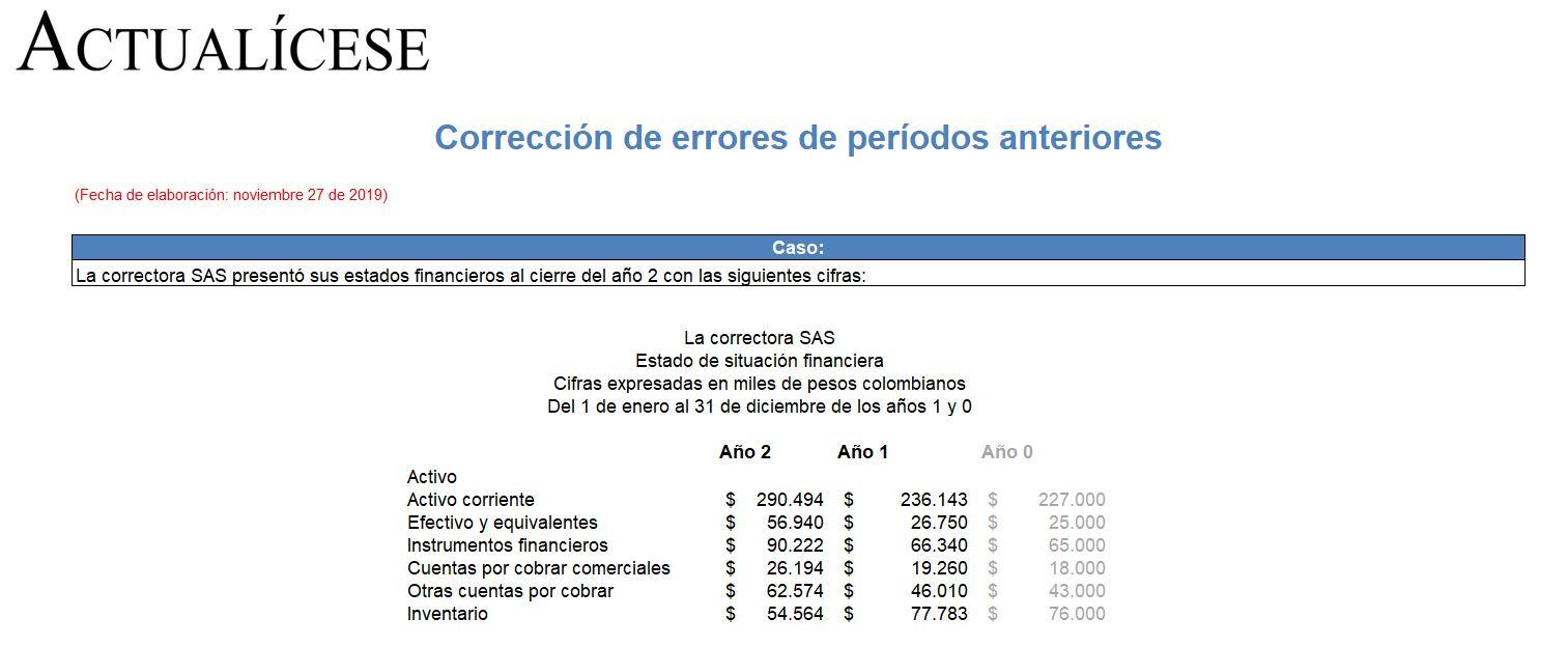 Corrección de errores de períodos anteriores en el cierre contable