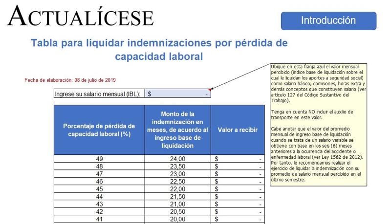 Tabla para liquidar indemnizaciones por pérdida de capacidad laboral