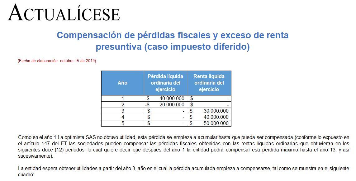 Compensación de pérdidas fiscales y exceso de renta presuntiva (caso impuesto diferido)
