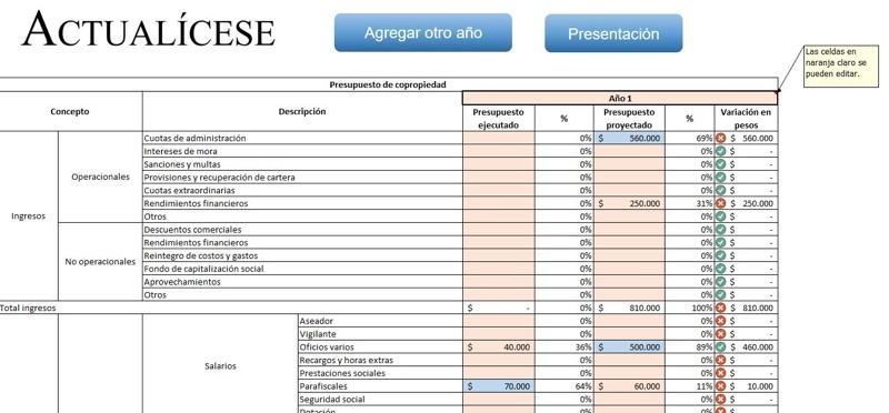 Presupuesto de copropiedad o edificio de uso residencial