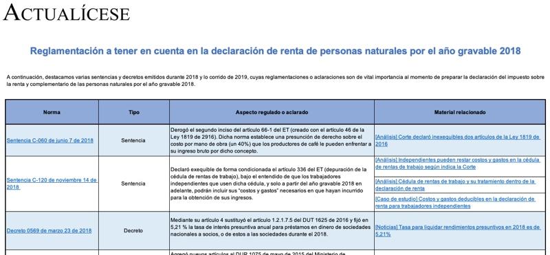 Reglamentación a tener en cuenta en la declaración de renta de personas naturales año gravable 2018