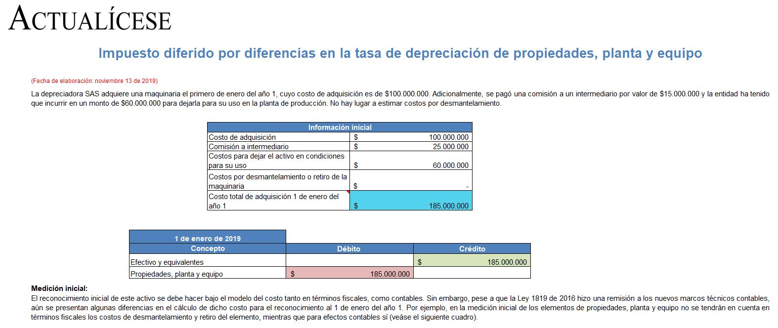 Tratamiento del impuesto diferido por diferencias en tasa de depreciación de propiedad, planta y equipo
