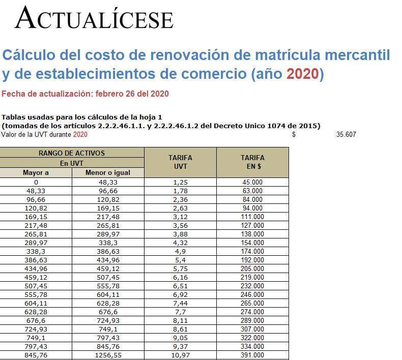 Cálculo del costo de renovación de matrícula mercantil y de establecimientos de comercio (año 2020)