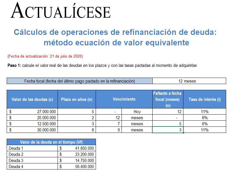 Cálculos de operaciones de refinanciación de deuda: método ecuación de valor equivalente