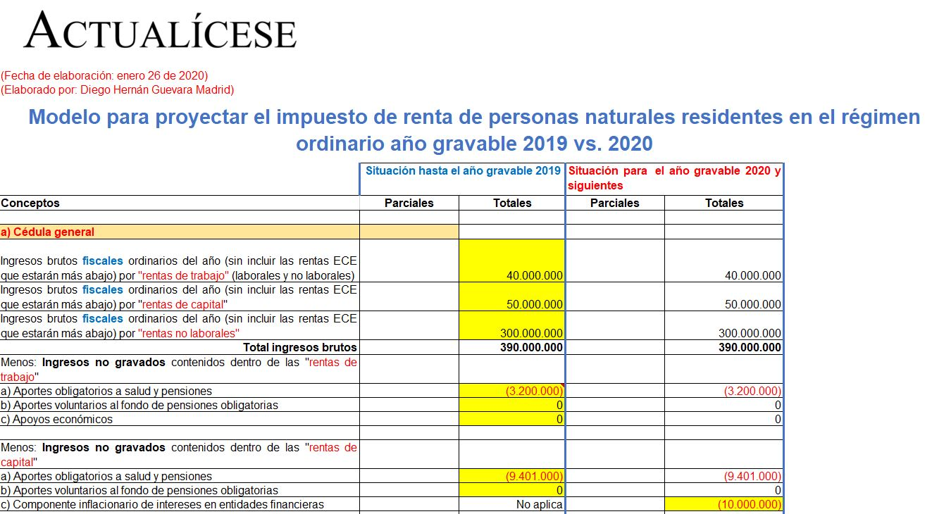 Impuesto de renta de personas naturales residentes en el régimen ordinario, año gravable 2019 vs. 2020