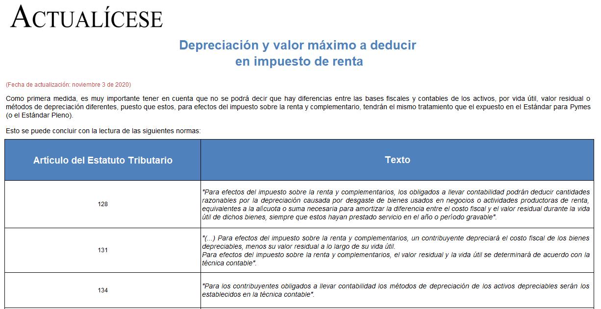 Depreciación y valor máximo a deducir en impuesto de renta