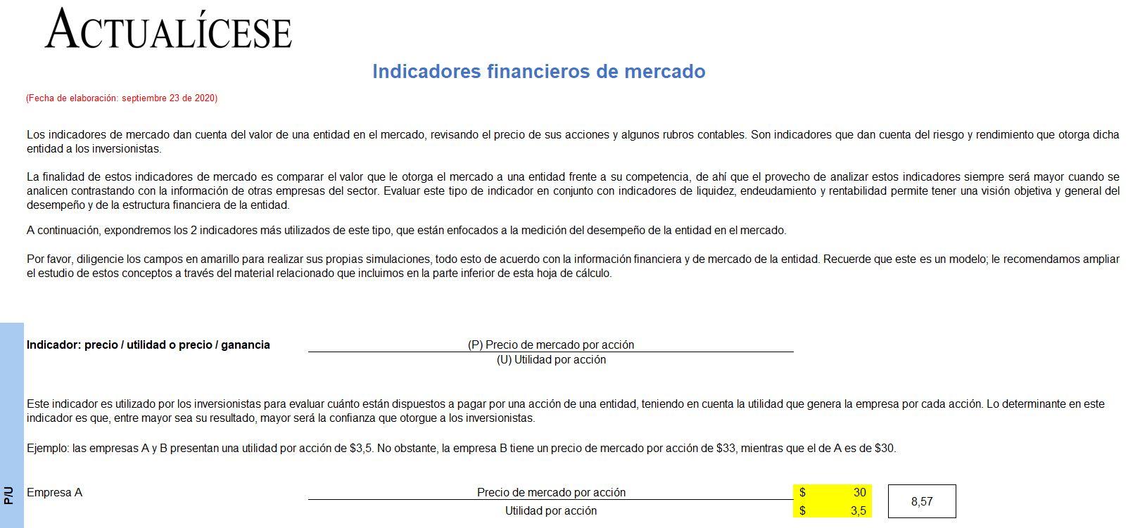Indicadores financieros de mercado