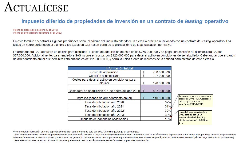 Impuesto diferido de propiedades de inversión en un contrato de leasing operativo