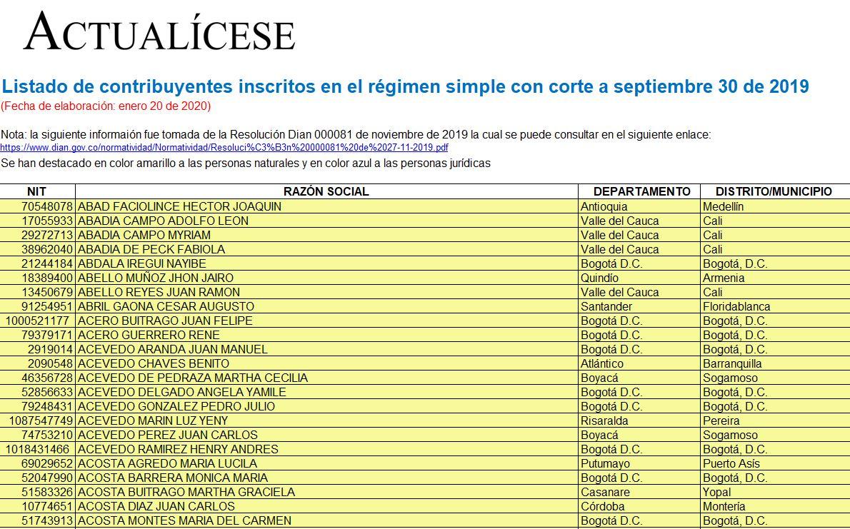 Listado de contribuyentes inscritos en el régimen simple con corte a septiembre 30 de 2019